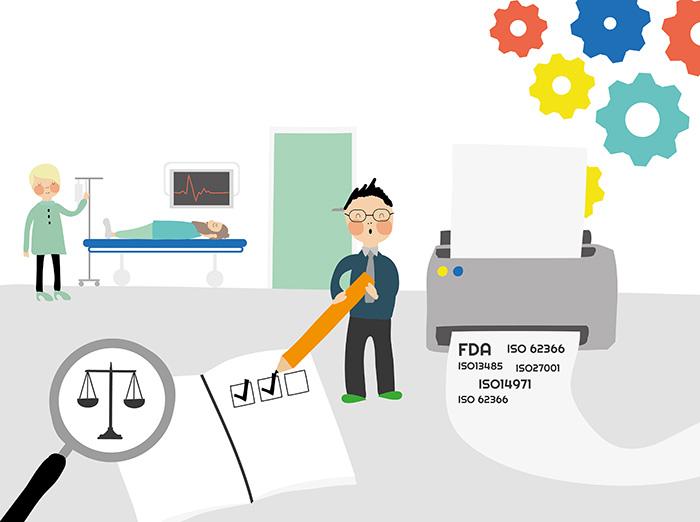 ISO13485/EU, FDA/US, ISO14971, ISO27001